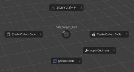 オブジェクトモード、選択時のパイメニュー